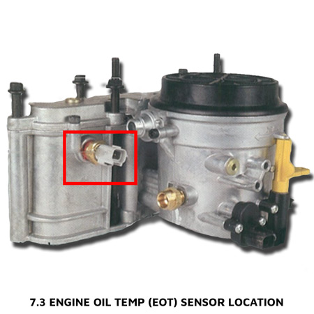 7.3 Powerstroke Oil Temp Sensor (EOT) Location