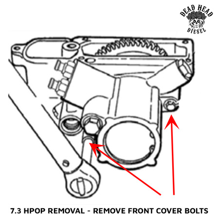 7.3 HPOP Removal Replacement - Front Cover Mounting Bolts