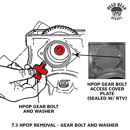 7.3 HPOP Removal Replacement - Gear Bolt Access Cover Plate