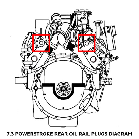 High Pressure Oil Pump 7 3 Diesel Diagram