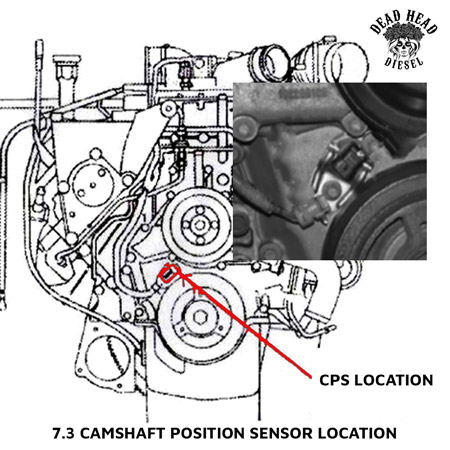 7 3 powerstroke cps location