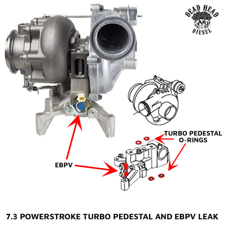 7 3 powerstroke turbo pedestal and ebpv leak