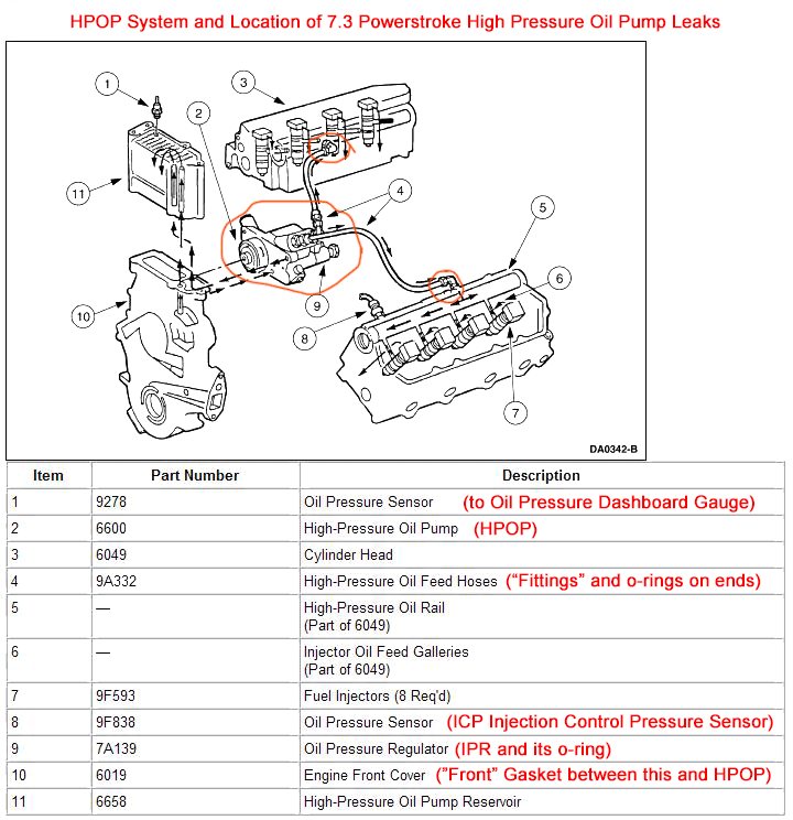 Powerstroke High Pressure Oil Pump Leak System Diagram