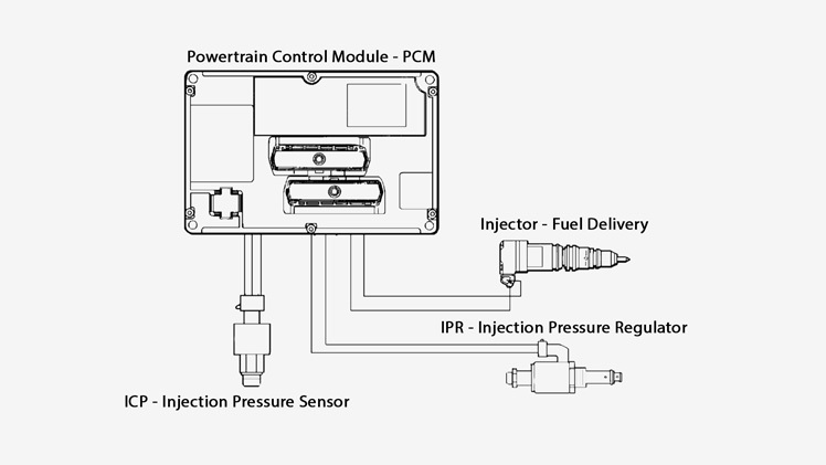 Diesel Engine 7.3 Powerstroke Wiring Diagram from sf.ezoiccdn.com