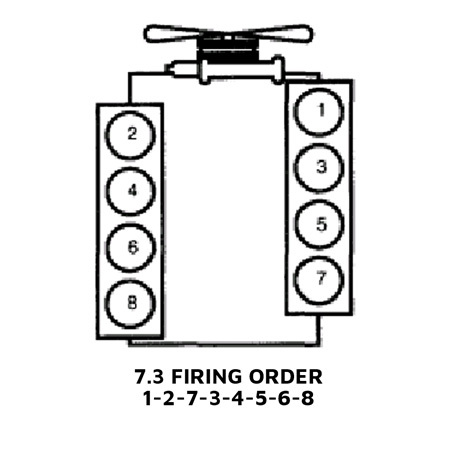 7.3 Specs - Engine Firing Order