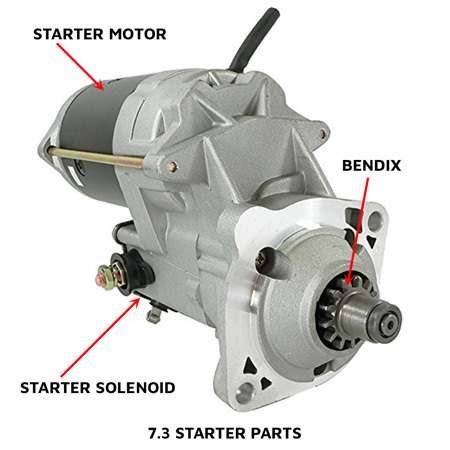 7.3 Powerstroke Starter Parts Diagram