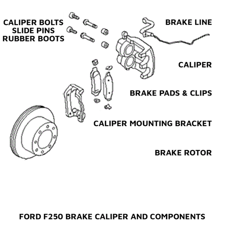 Ford F250 Brake Caliper - Component Diagram